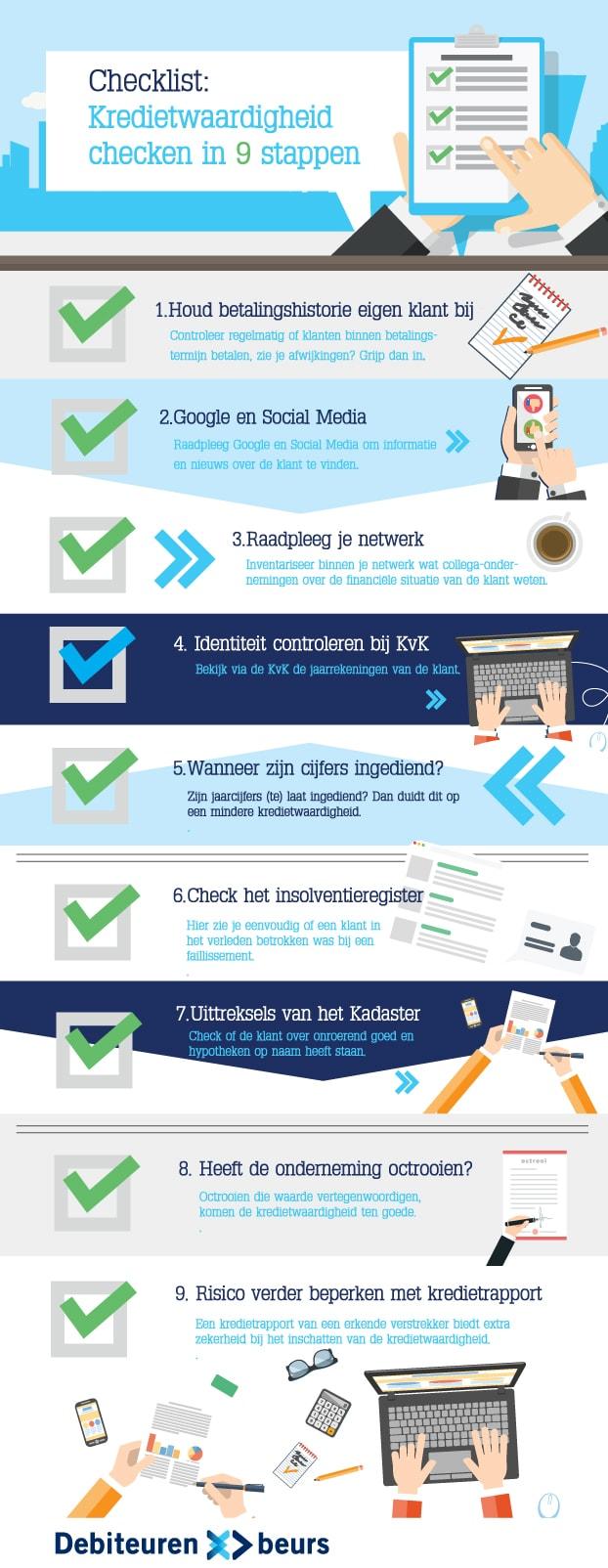 infographic kredietwaardigheid