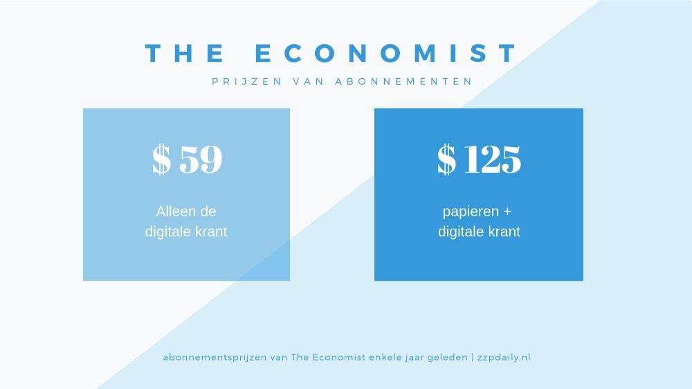 prijsstrategie