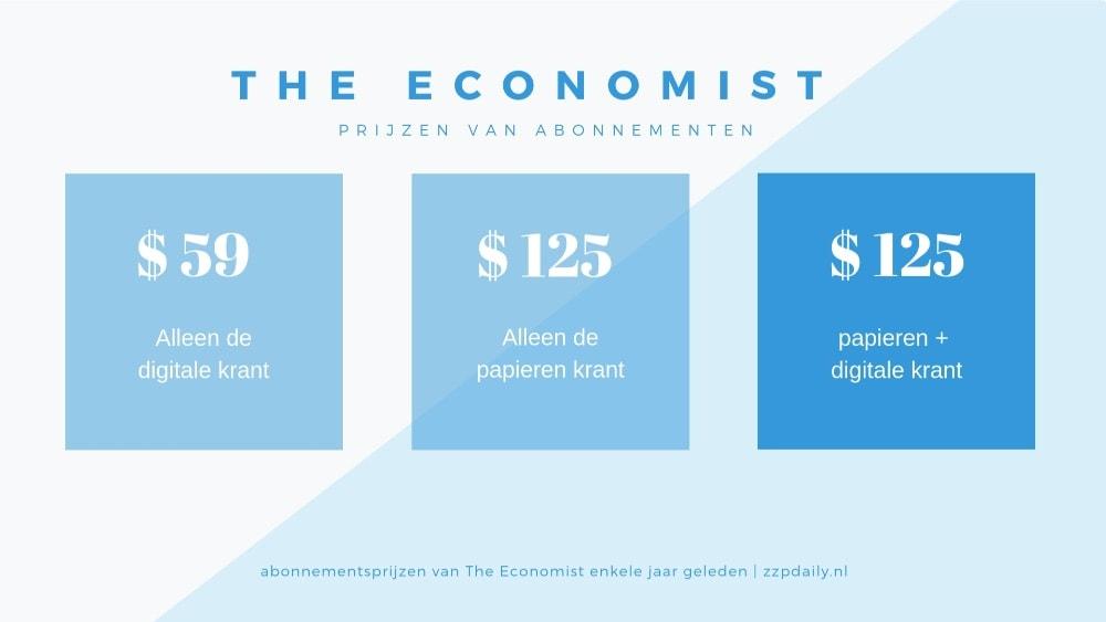 the economist prijs onderzoek